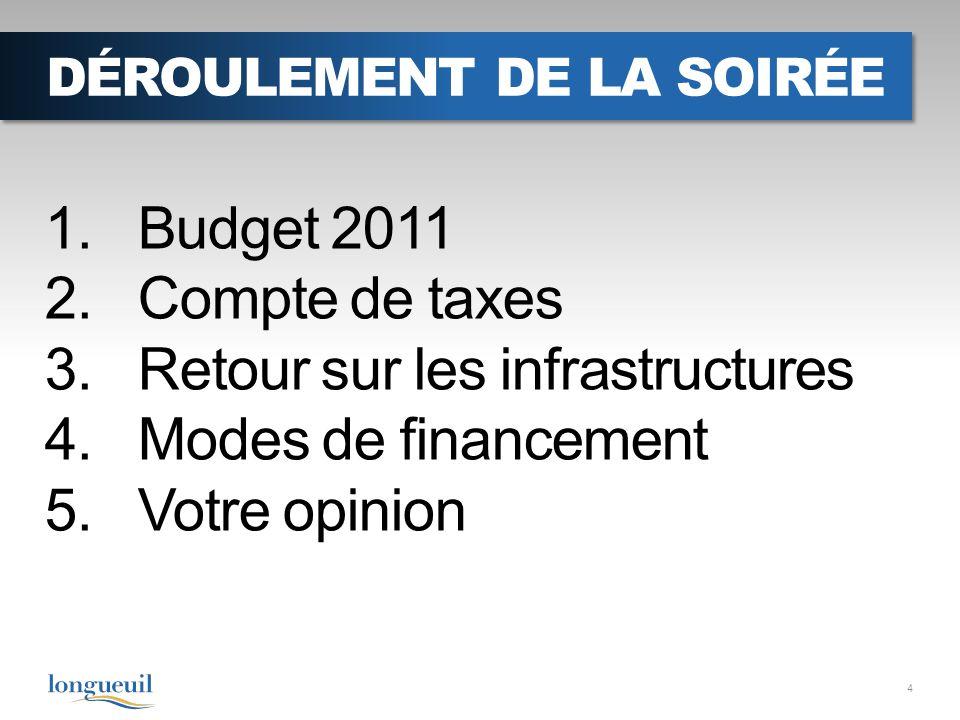 DÉROULEMENT DE LA SOIRÉE 1. Budget 2011 2. Compte de taxes 3.