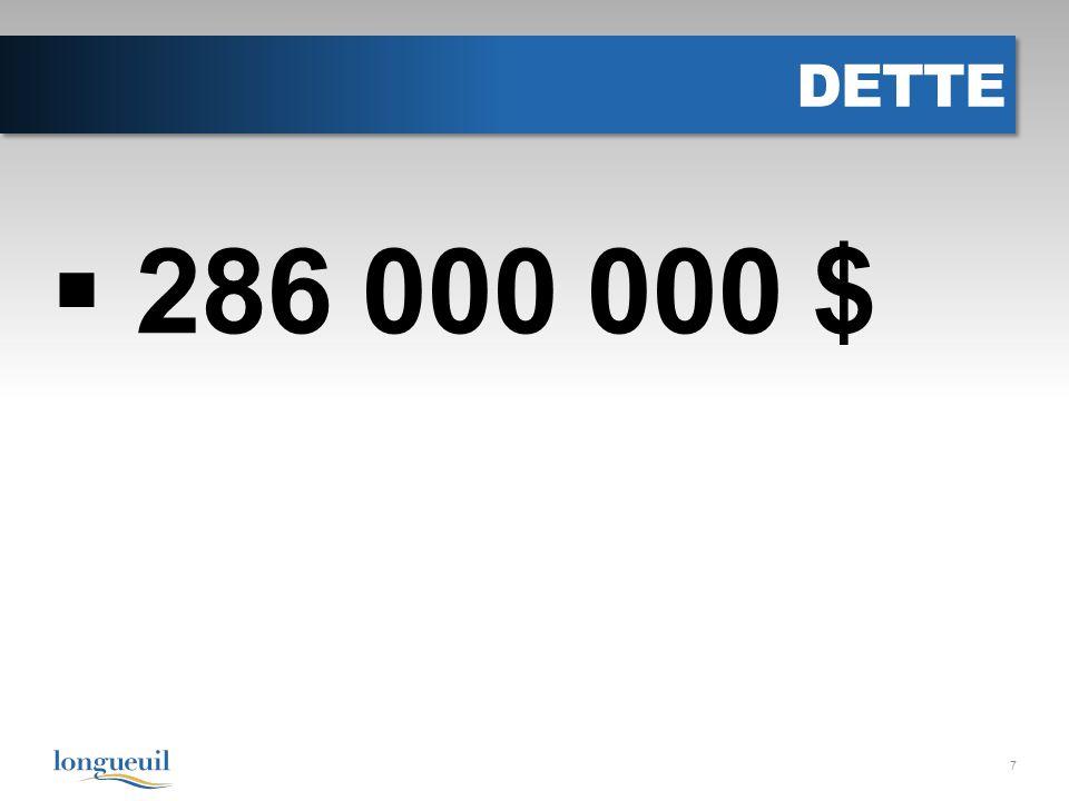 DETTE 286 000 000 $ 7