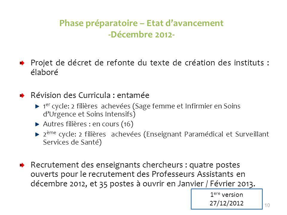 Phase préparatoire – Etat davancement -Décembre 2012- Projet de décret de refonte du texte de création des instituts : élaboré Révision des Curricula