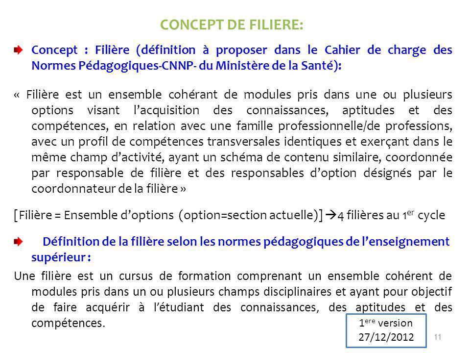 CONCEPT DE FILIERE: Concept : Filière (définition à proposer dans le Cahier de charge des Normes Pédagogiques-CNNP- du Ministère de la Santé): « Filiè