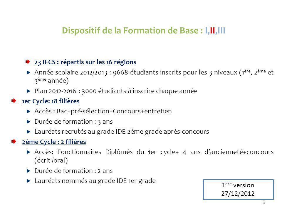 Dispositif de la Formation de Base : I,II,III 23 IFCS : répartis sur les 16 régions Année scolaire 2012/2013 : 9668 étudiants inscrits pour les 3 nive