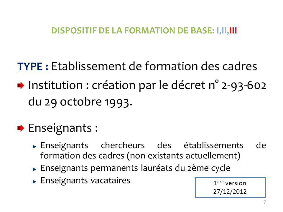 TYPE : Etablissement de formation des cadres Institution : création par le décret n° 2-93-602 du 29 octobre 1993.