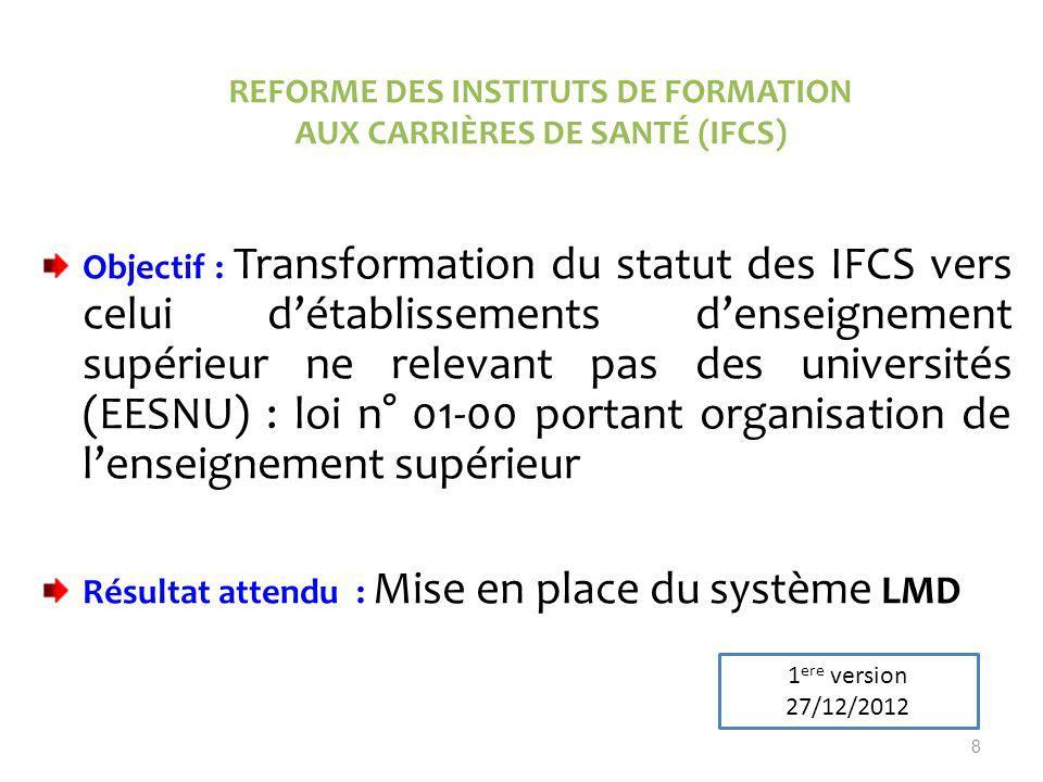 REFORME DES INSTITUTS DE FORMATION AUX CARRIÈRES DE SANTÉ (IFCS) Objectif : Transformation du statut des IFCS vers celui détablissements denseignement