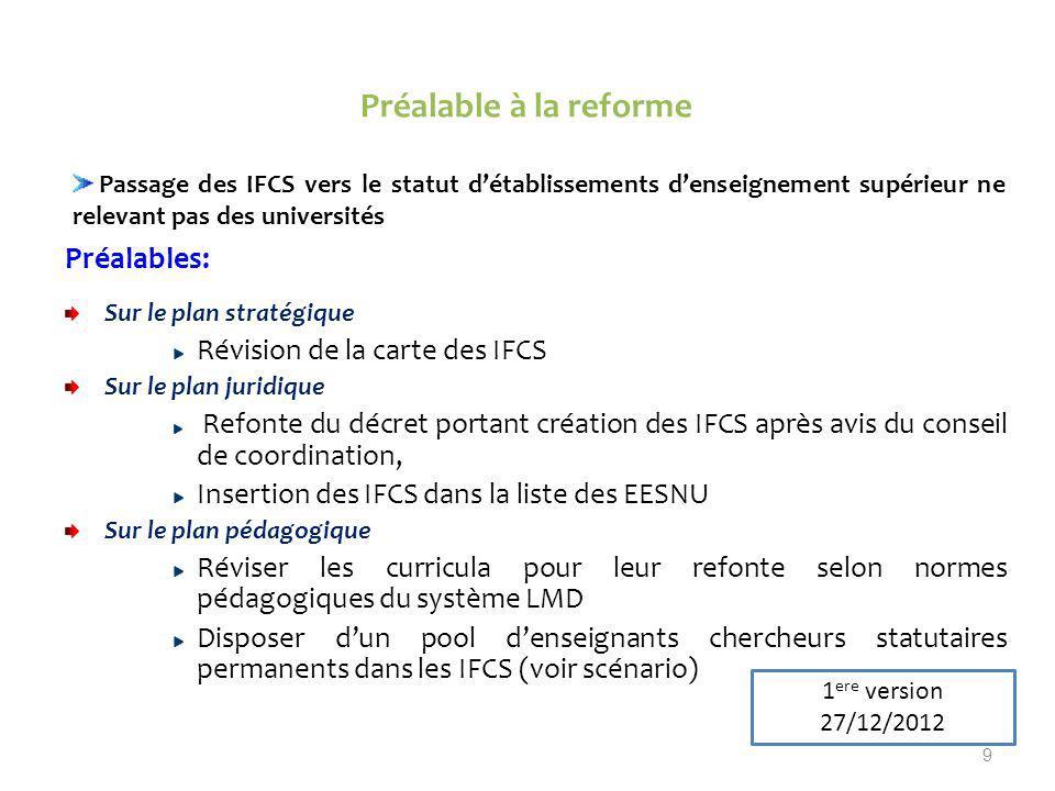 Préalable à la reforme Préalables: Sur le plan stratégique Révision de la carte des IFCS Sur le plan juridique Refonte du décret portant création des