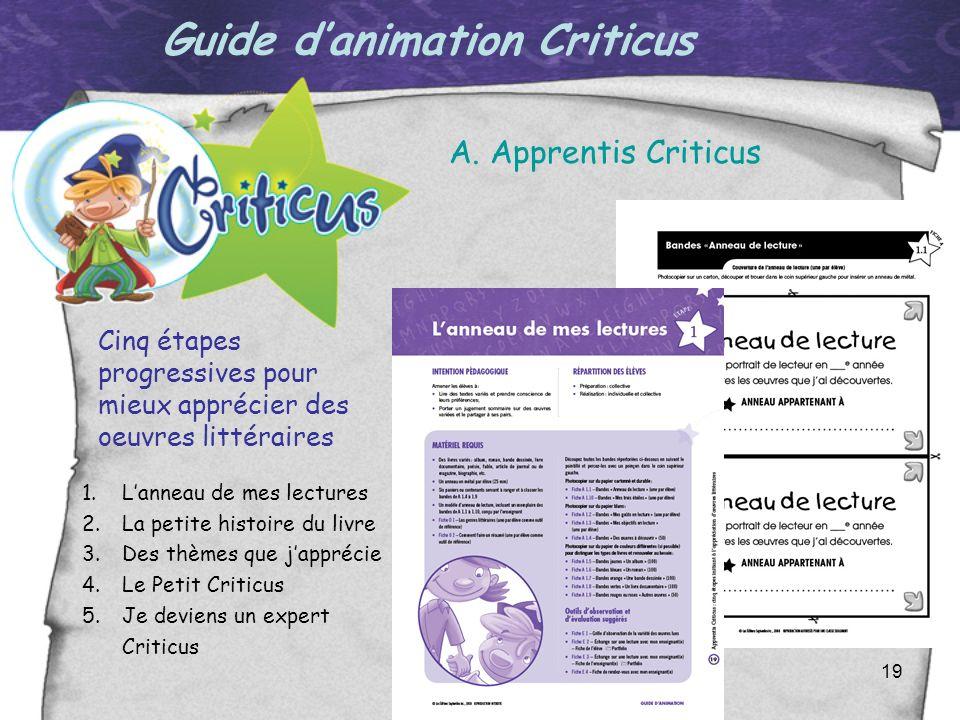 19 Guide danimation Criticus A. Apprentis Criticus 1.Lanneau de mes lectures 2.La petite histoire du livre 3.Des thèmes que japprécie 4.Le Petit Criti