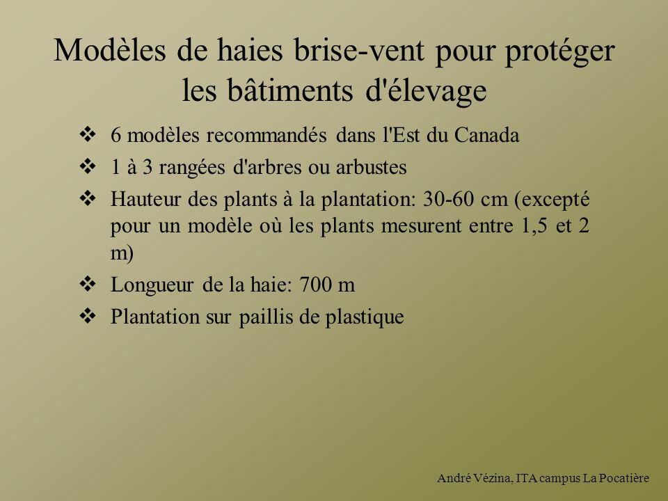 André Vézina, ITA campus La Pocatière Modèles de haies brise-vent pour protéger les bâtiments d'élevage 6 modèles recommandés dans l'Est du Canada 1 à