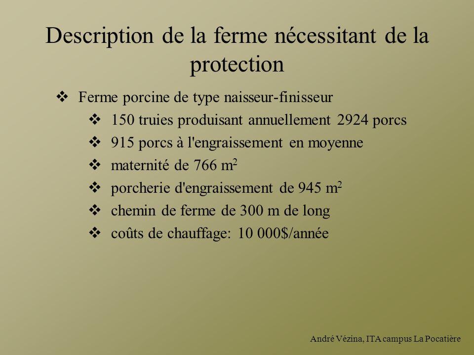 André Vézina, ITA campus La Pocatière Description de la ferme nécessitant de la protection Ferme porcine de type naisseur-finisseur 150 truies produis