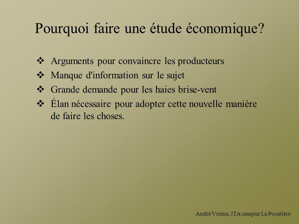 André Vézina, ITA campus La Pocatière Pourquoi faire une étude économique? Arguments pour convaincre les producteurs Manque d'information sur le sujet