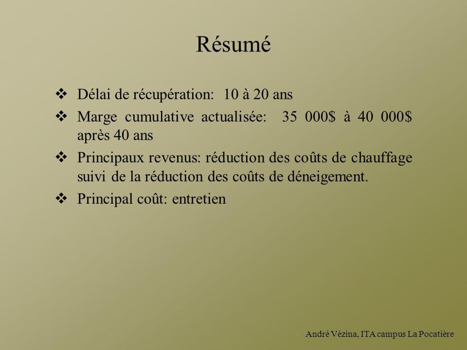 André Vézina, ITA campus La Pocatière Résumé Délai de récupération: 10 à 20 ans Marge cumulative actualisée: 35 000$ à 40 000$ après 40 ans Principaux