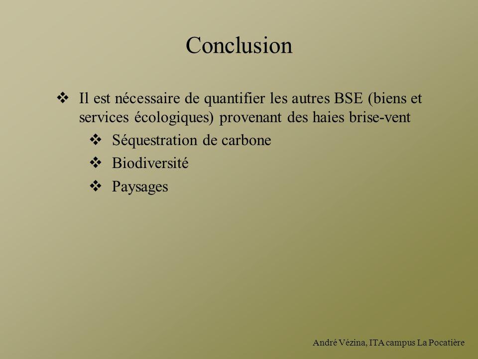 André Vézina, ITA campus La Pocatière Conclusion Il est nécessaire de quantifier les autres BSE (biens et services écologiques) provenant des haies br