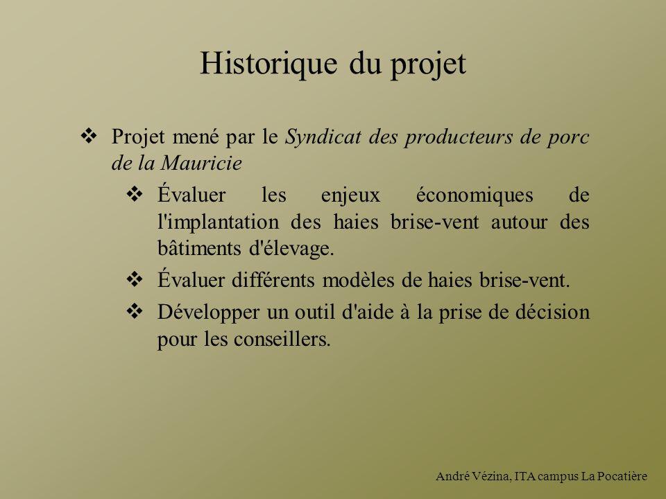André Vézina, ITA campus La Pocatière Historique du projet Projet mené par le Syndicat des producteurs de porc de la Mauricie Évaluer les enjeux écono