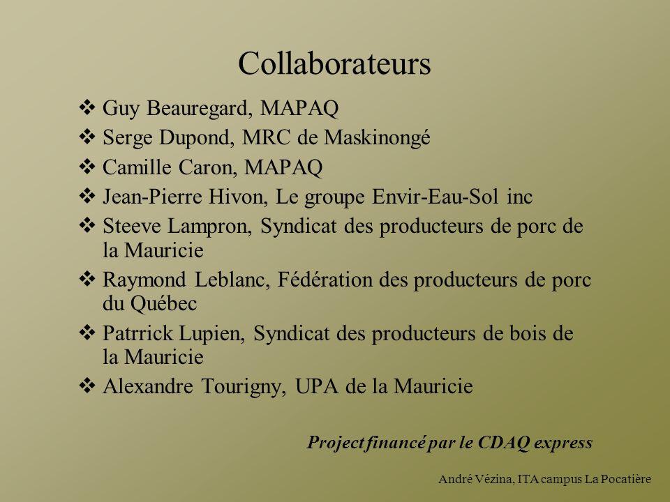 André Vézina, ITA campus La Pocatière Collaborateurs Guy Beauregard, MAPAQ Serge Dupond, MRC de Maskinongé Camille Caron, MAPAQ Jean-Pierre Hivon, Le