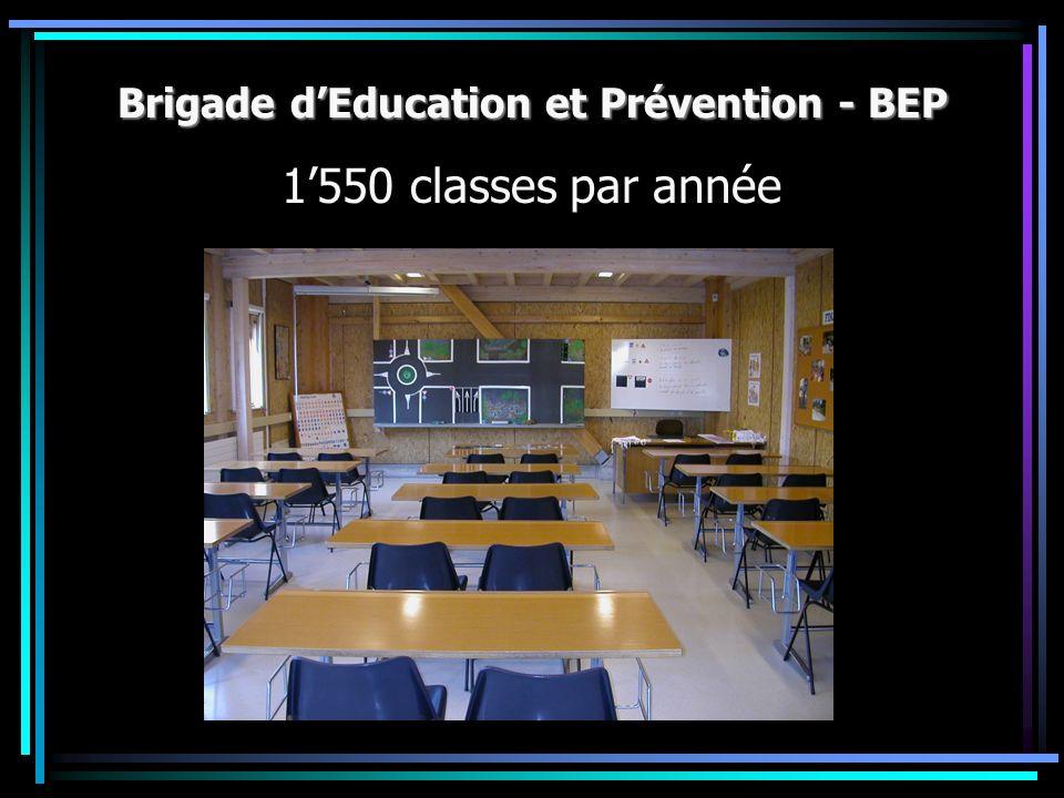 Brigade dEducation et Prévention - BEP 1550 classes par année