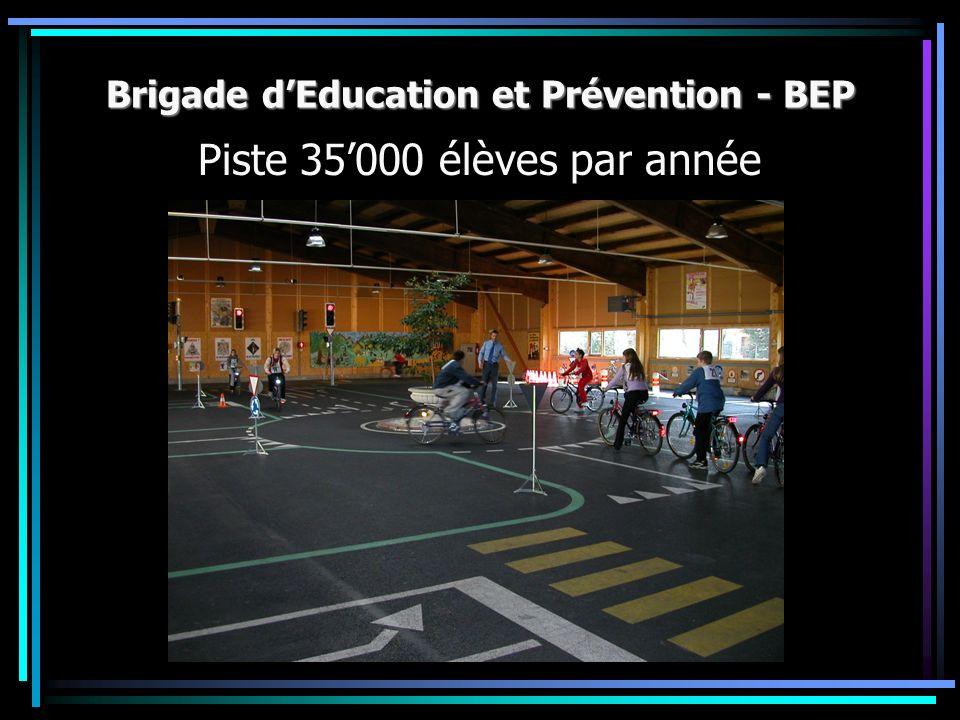 Brigade dEducation et Prévention - BEP Piste 35000 élèves par année