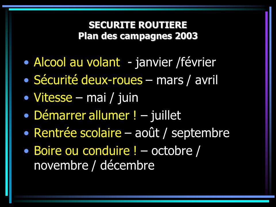 Brigade de Sécurité Routière - BSR Groupe Transport Environnement – GTE Contrôle des taxis Véhicules modifiés et bruyants OETV
