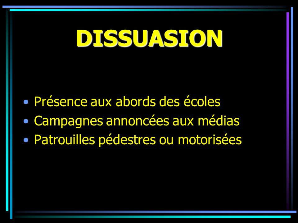 DISSUASION Présence aux abords des écoles Campagnes annoncées aux médias Patrouilles pédestres ou motorisées