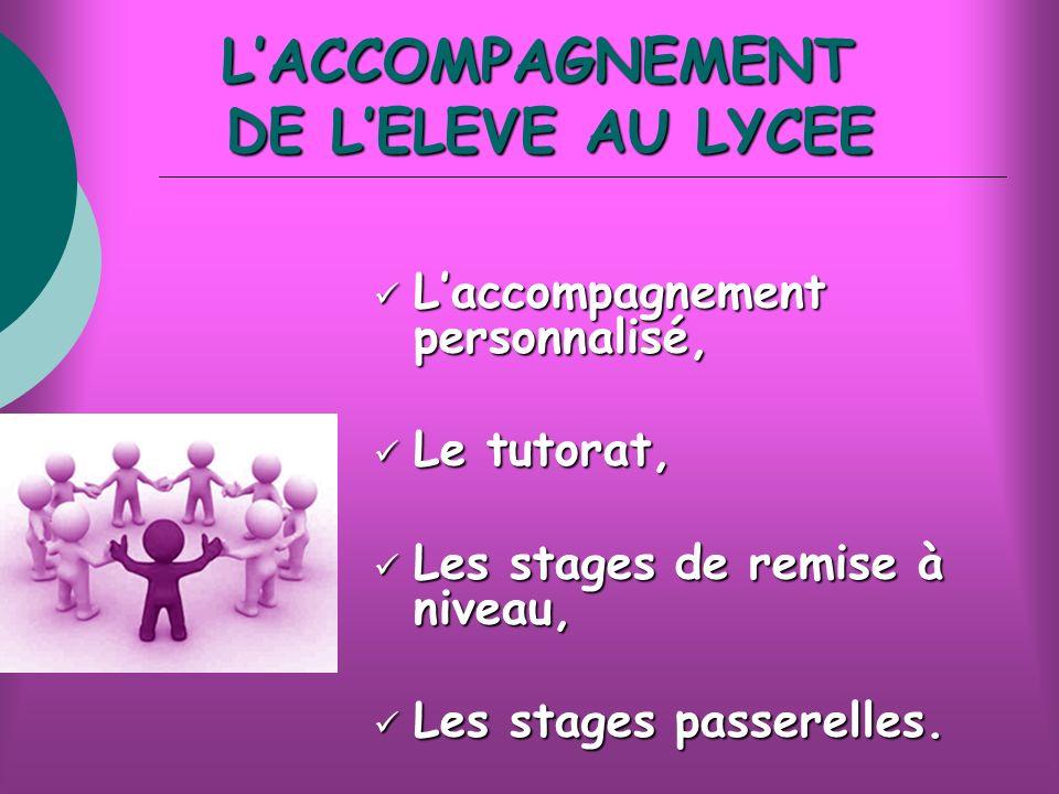 LACCOMPAGNEMENT DE LELEVE AU LYCEE Laccompagnement personnalisé, Laccompagnement personnalisé, Le tutorat, Le tutorat, Les stages de remise à niveau, Les stages de remise à niveau, Les stages passerelles.
