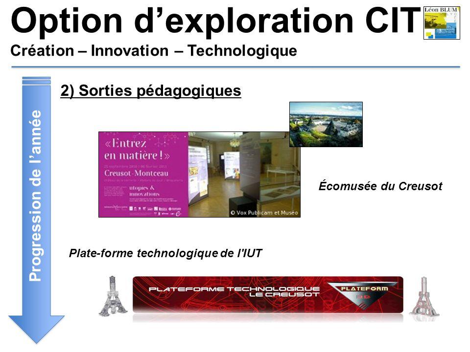 Option dexploration CIT Création – Innovation – Technologique Progression de lannée 2) Sorties pédagogiques Écomusée du Creusot Plate-forme technologi