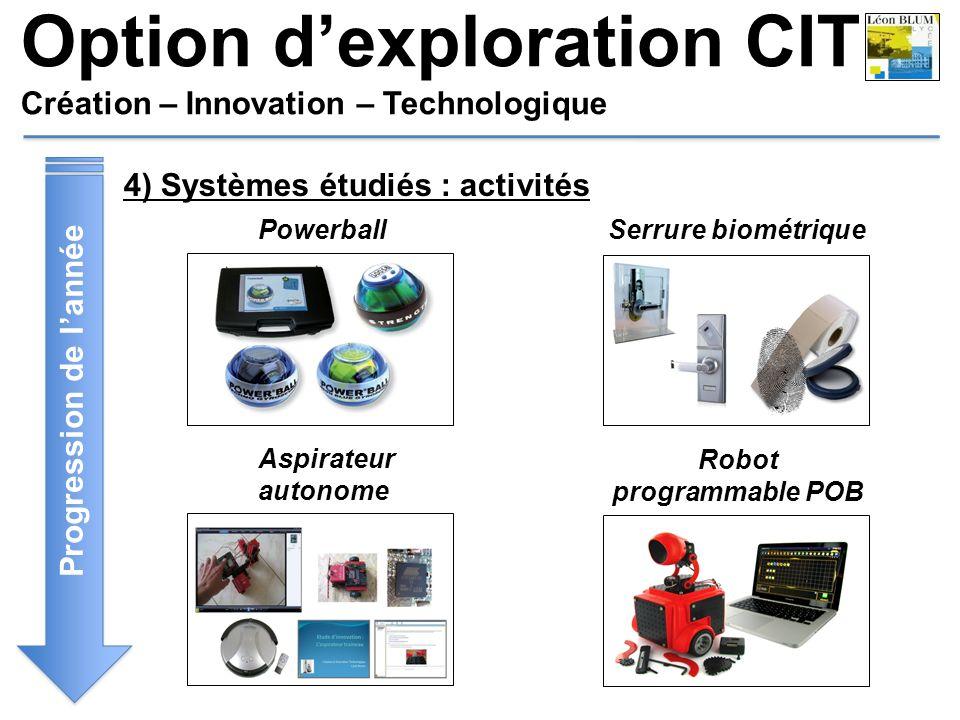 Option dexploration CIT Création – Innovation – Technologique Progression de lannée 4) Systèmes étudiés : activités PowerballSerrure biométrique Aspir