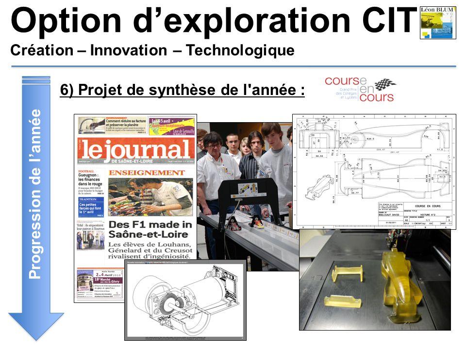Option dexploration CIT Création – Innovation – Technologique Progression de lannée 6) Projet de synthèse de l'année :