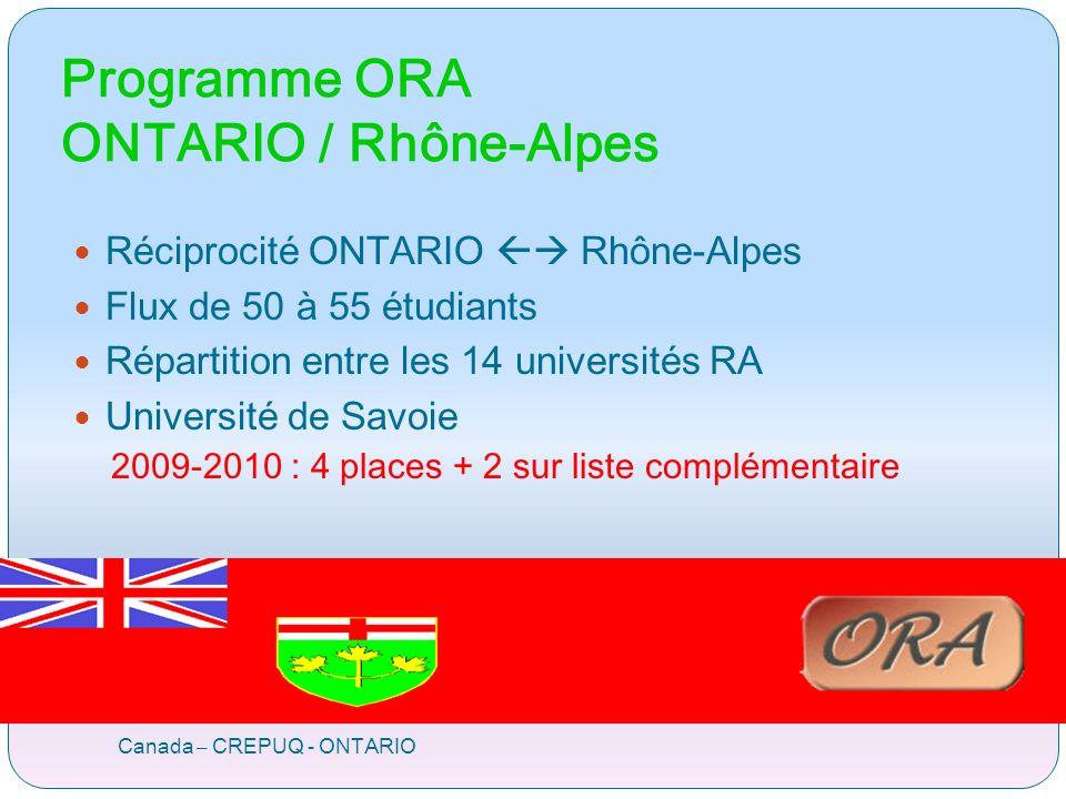 Programme ORA ONTARIO / Rhône-Alpes Canada – CREPUQ - ONTARIO Réciprocité ONTARIO Rhône-Alpes Flux de 50 à 55 étudiants Répartition entre les 14 universités RA Université de Savoie 2009-2010 : 4 places + 2 sur liste complémentaire