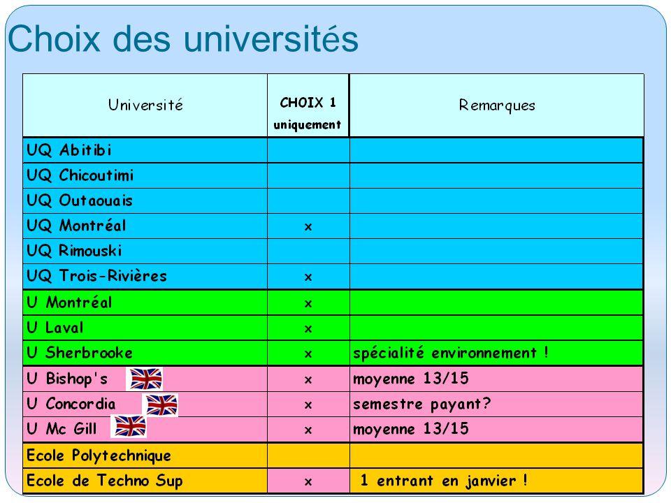 Choix des universit é s Canada – CREPUQ - ONTARIO