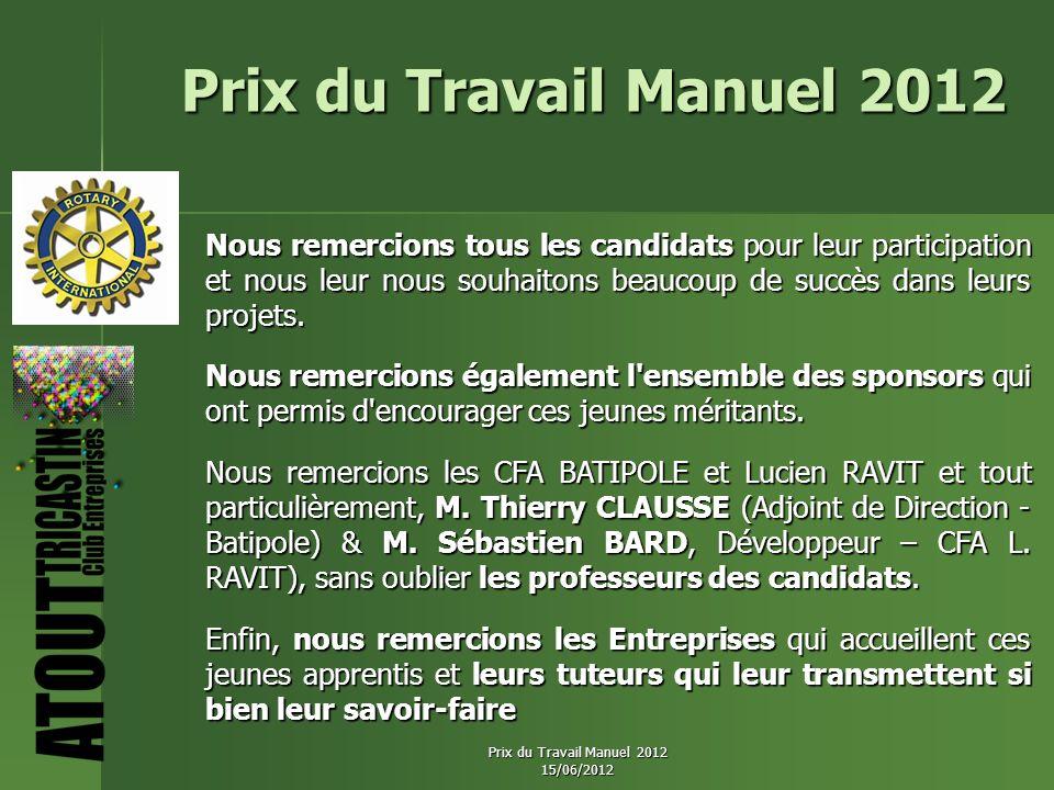 Prix du Travail Manuel 2012 Nous remercions tous les candidats pour leur participation et nous leur nous souhaitons beaucoup de succès dans leurs projets.