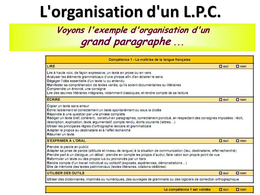 L organisation d un L.P.C. Voyons l exemple d organisation d un grand paragraphe...