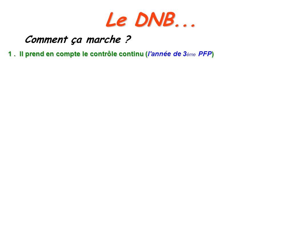 Le DNB...Comment ça marche . 1. Il prend en compte le contrôle continu 1.
