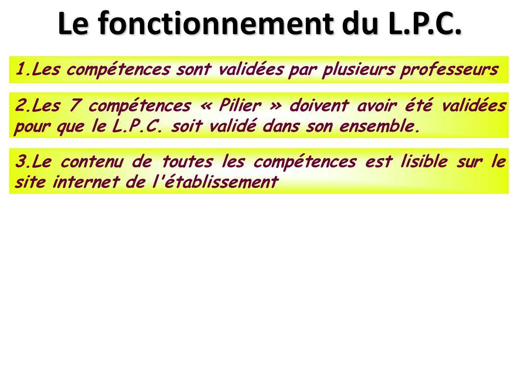 Le fonctionnement du L.P.C.