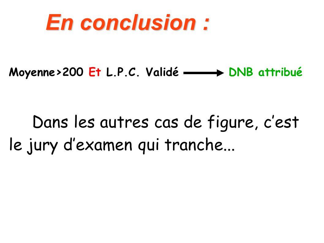 En conclusion : Moyenne>200 Et L.P.C.