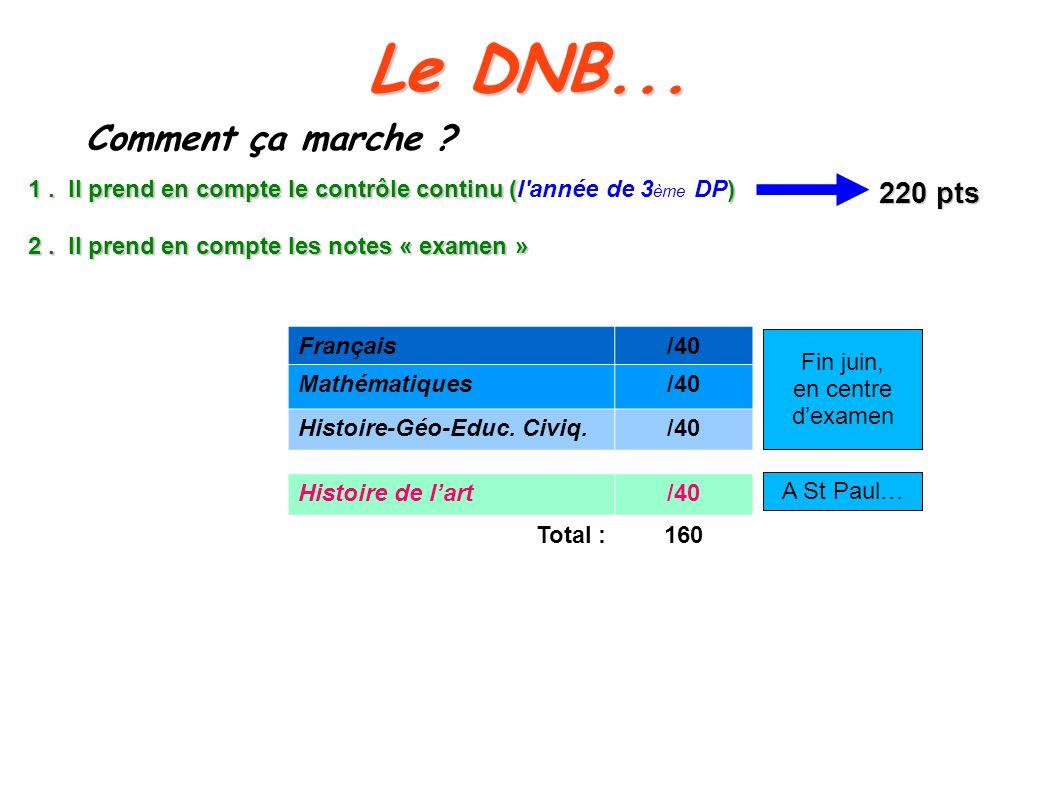 Moyenne>200 Et L.P.C. Validé DNB attribué
