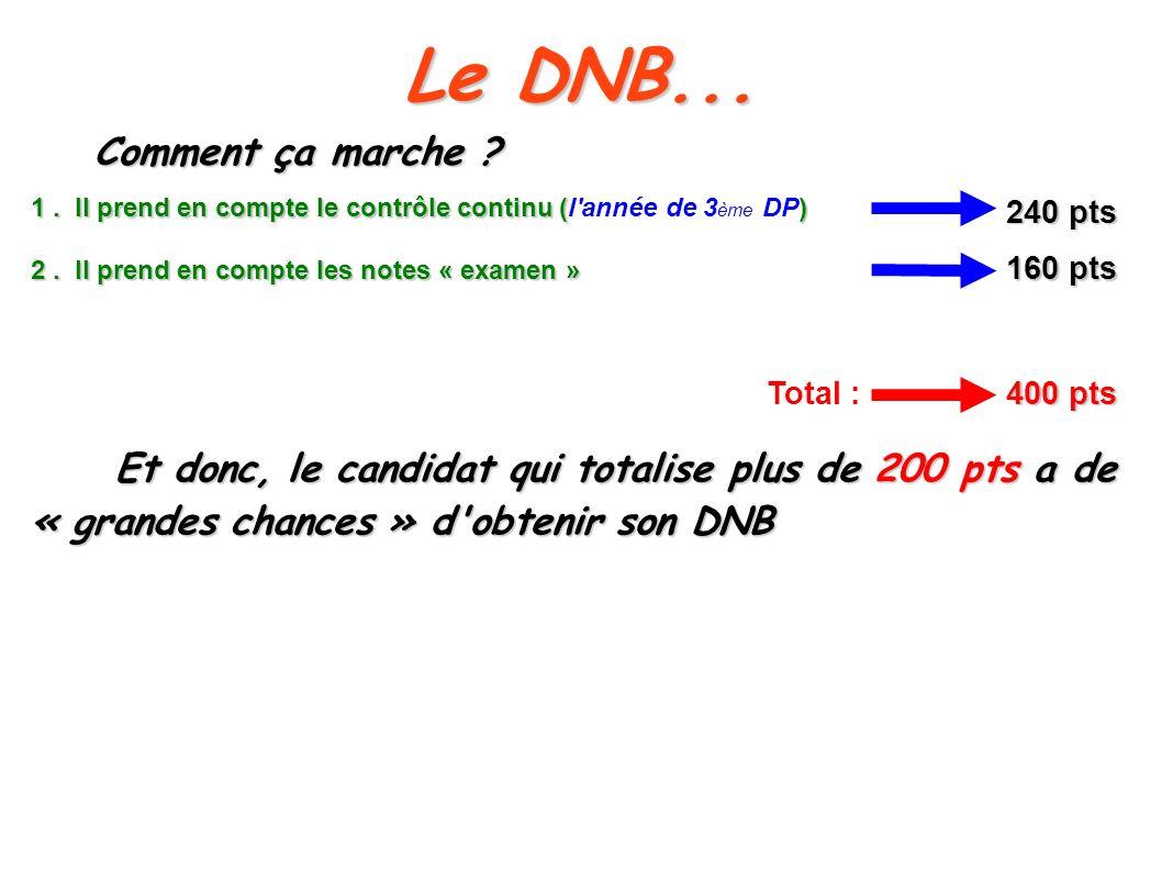 Le DNB...Comment ça marche . 1. Il prend en compte le contrôle continu () 1.