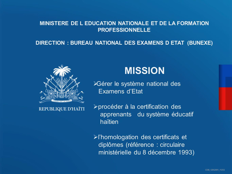 CDM_12052901_11212 MINISTERE DE L EDUCATION NATIONALE ET DE LA FORMATION PROFESSIONNELLE DIRECTION : BUREAU NATIONAL DES EXAMENS D ETAT (BUNEXE) Gérer