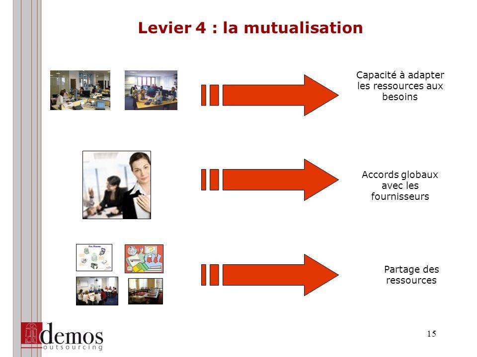 15 Levier 4 : la mutualisation Capacité à adapter les ressources aux besoins Accords globaux avec les fournisseurs Partage des ressources