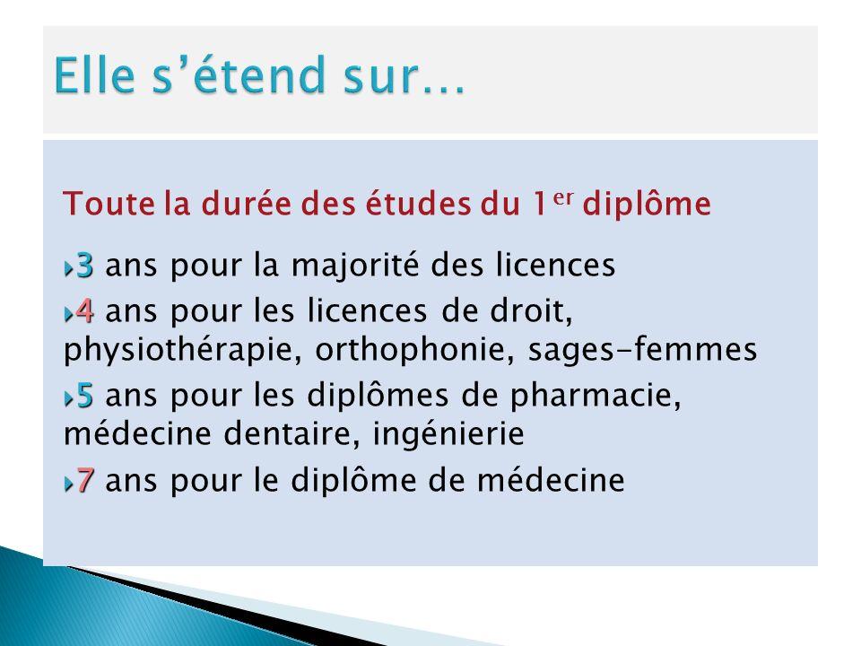 Toute la durée des études du 1 er diplôme 3 3 ans pour la majorité des licences 4 4 ans pour les licences de droit, physiothérapie, orthophonie, sages