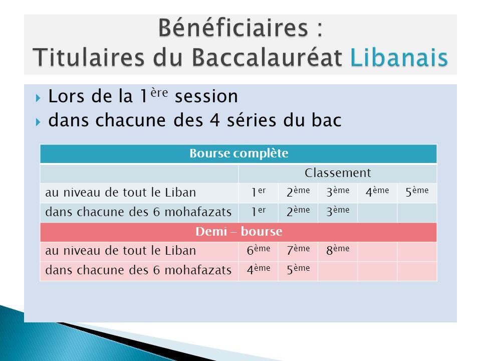 Lors de la 1 ère session dans chacune des 4 séries du bac Bourse complète Classement au niveau de tout le Liban1 er 2 ème 3 ème 4 ème 5 ème dans chacu