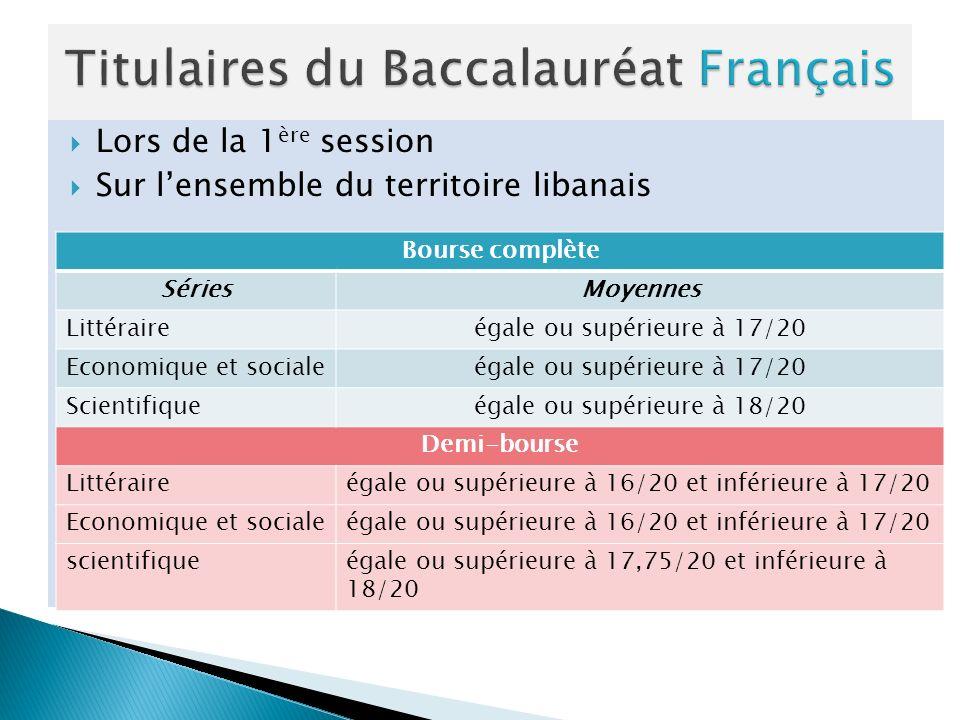 Lors de la 1 ère session Sur lensemble du territoire libanais Bourse complète SériesMoyennes Littéraireégale ou supérieure à 17/20 Economique et socialeégale ou supérieure à 17/20 Scientifiqueégale ou supérieure à 18/20 Demi-bourse Littéraireégale ou supérieure à 16/20 et inférieure à 17/20 Economique et socialeégale ou supérieure à 16/20 et inférieure à 17/20 scientifiqueégale ou supérieure à 17,75/20 et inférieure à 18/20