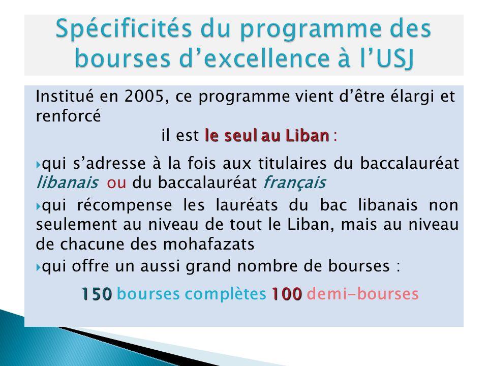 Institué en 2005, ce programme vient dêtre élargi et renforcé le seul au Liban il est le seul au Liban : qui sadresse à la fois aux titulaires du baccalauréat libanais ou du baccalauréat français qui récompense les lauréats du bac libanais non seulement au niveau de tout le Liban, mais au niveau de chacune des mohafazats qui offre un aussi grand nombre de bourses : 150100 150 bourses complètes 100 demi-bourses