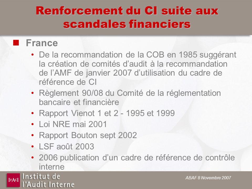 ABAF 8 Novembre 2007 Renforcement du CI suite aux scandales financiers France De la recommandation de la COB en 1985 suggérant la création de comités daudit à la recommandation de lAMF de janvier 2007 dutilisation du cadre de référence de CI Règlement 90/08 du Comité de la réglementation bancaire et financière Rapport Vienot 1 et 2 - 1995 et 1999 Loi NRE mai 2001 Rapport Bouton sept 2002 LSF août 2003 2006 publication dun cadre de référence de contrôle interne