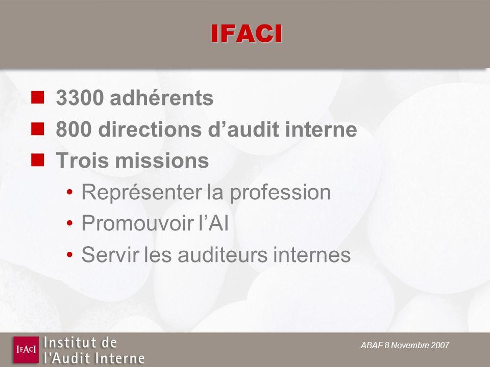 ABAF 8 Novembre 2007 IFACI 3300 adhérents 800 directions daudit interne Trois missions Représenter la profession Promouvoir lAI Servir les auditeurs internes
