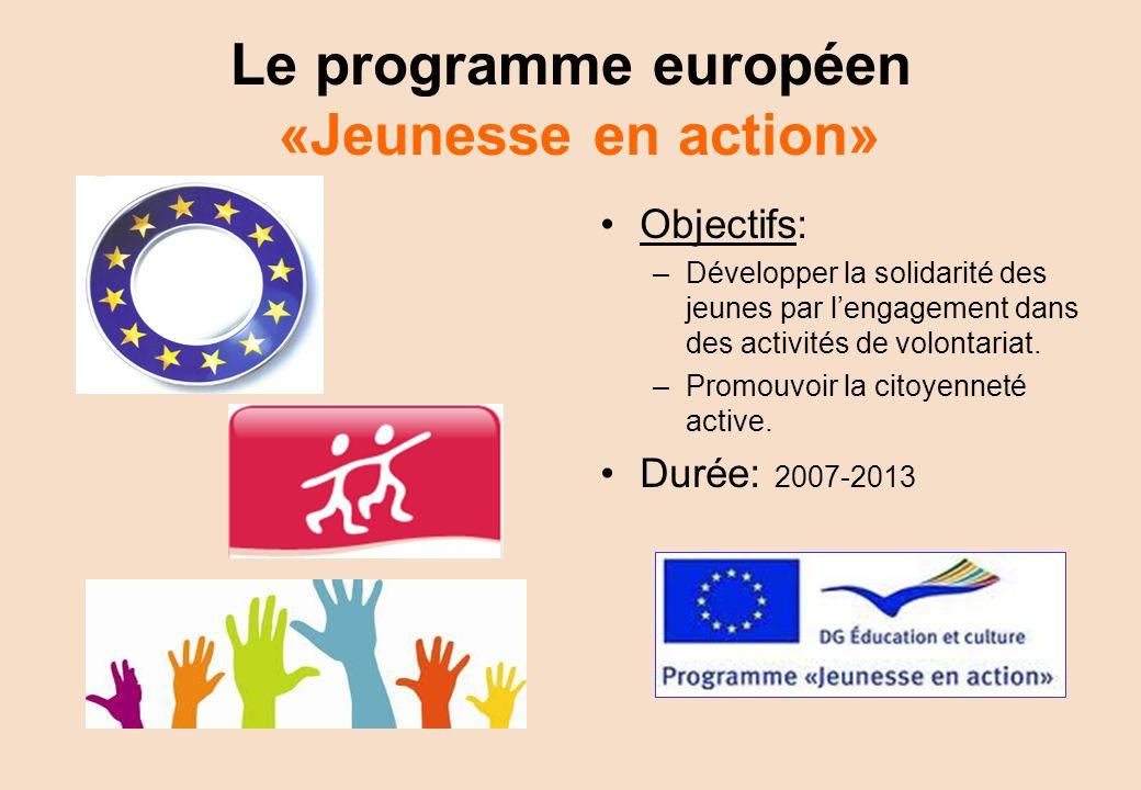 Le programme européen «Jeunesse en action» Objectifs: –Développer la solidarité des jeunes par lengagement dans des activités de volontariat. –Promouv