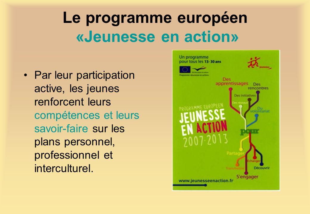 Le programme européen «Jeunesse en action» Par leur participation active, les jeunes renforcent leurs compétences et leurs savoir-faire sur les plans