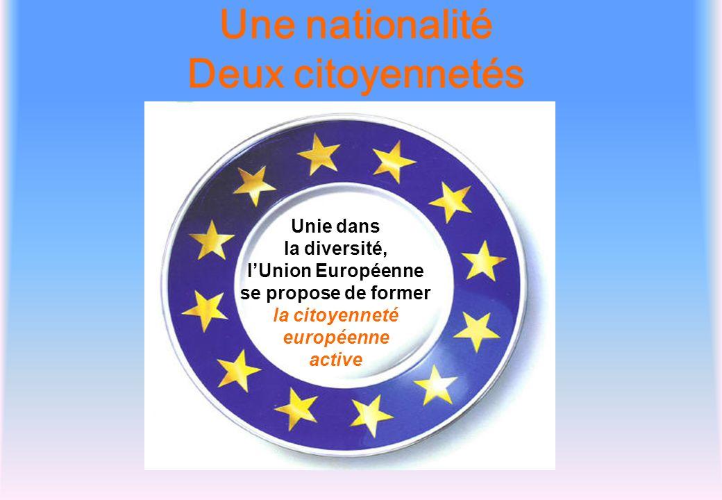 Une nationalité Deux citoyennetés Unie dans la diversité, lUnion Européenne se propose de former la citoyenneté européenne active