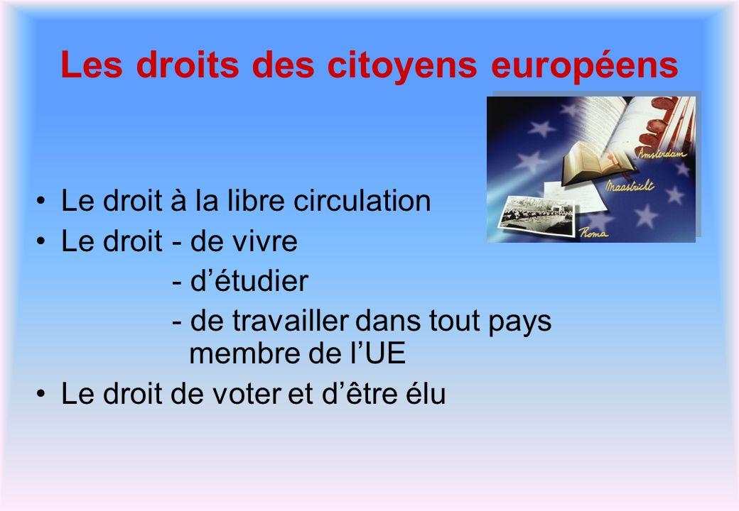 Les droits des citoyens européens Le droit à la libre circulation Le droit - de vivre - détudier - de travailler dans tout pays membre de lUE Le droit