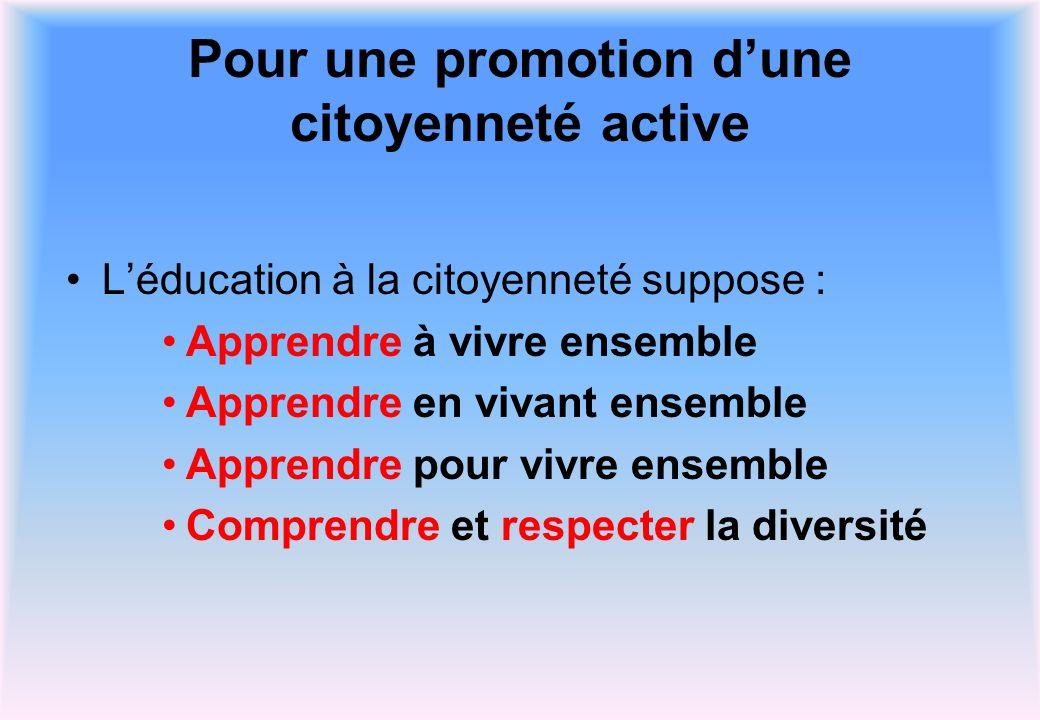 Pour une promotion dune citoyenneté active Léducation à la citoyenneté suppose : Apprendre à vivre ensemble Apprendre en vivant ensemble Apprendre pou