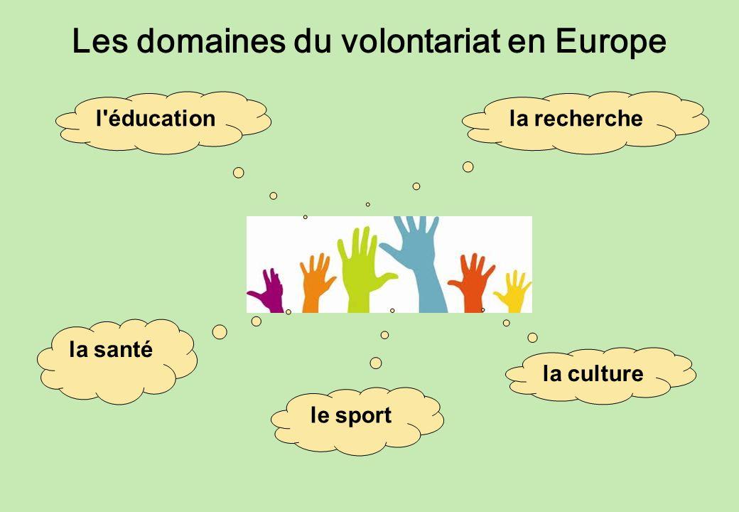 Les domaines du volontariat en Europe l'éducation la culture le sport la santé la recherche