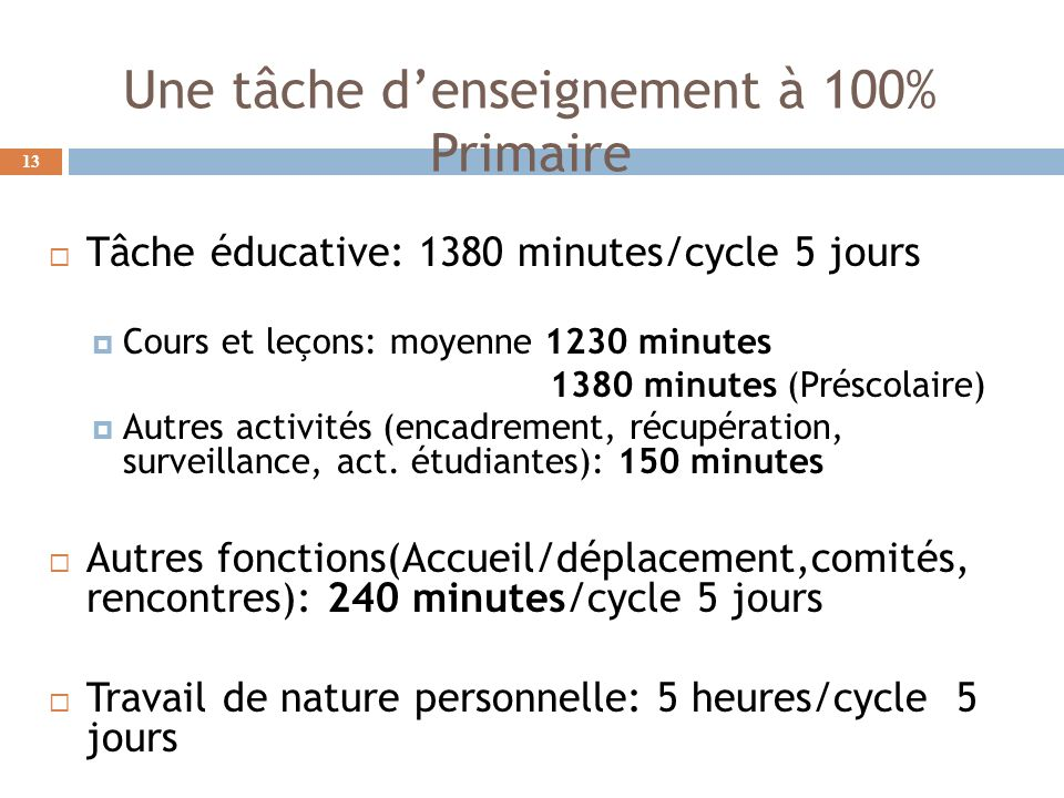 Une tâche denseignement à 100% Primaire Tâche éducative: 1380 minutes/cycle 5 jours Cours et leçons: moyenne 1230 minutes 1380 minutes (Préscolaire) Autres activités (encadrement, récupération, surveillance, act.