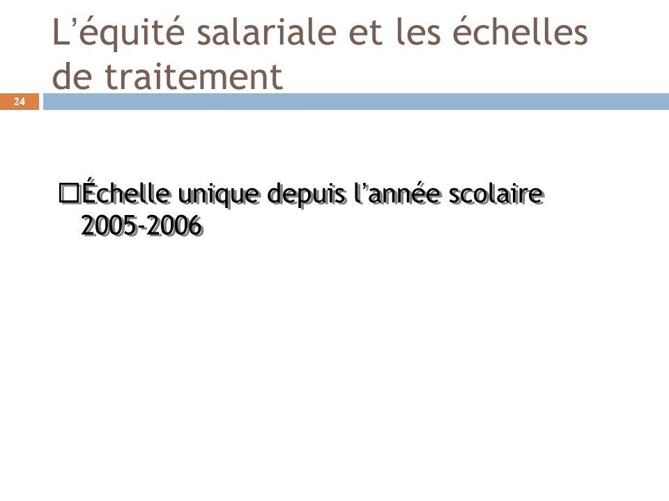 Léquité salariale et les échelles de traitement Échelle unique depuis lannée scolaire 2005-2006 24