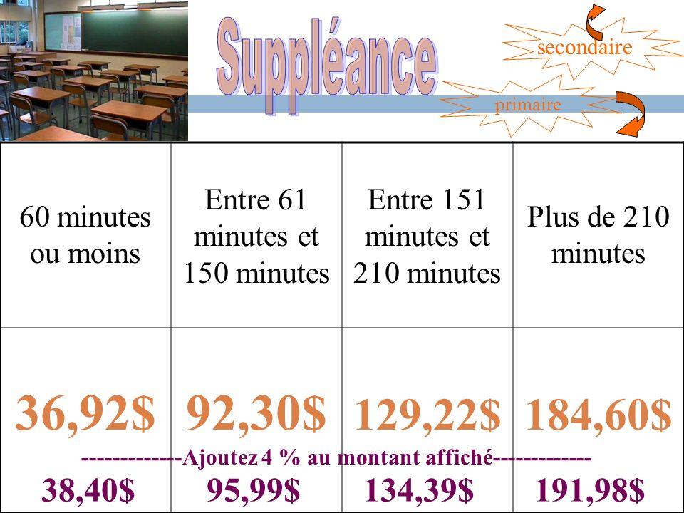 60 minutes ou moins Entre 61 minutes et 150 minutes Plus de 210 minutes Entre 151 minutes et 210 minutes 36,92$92,30$ 184,60$129,22$ secondaire ------